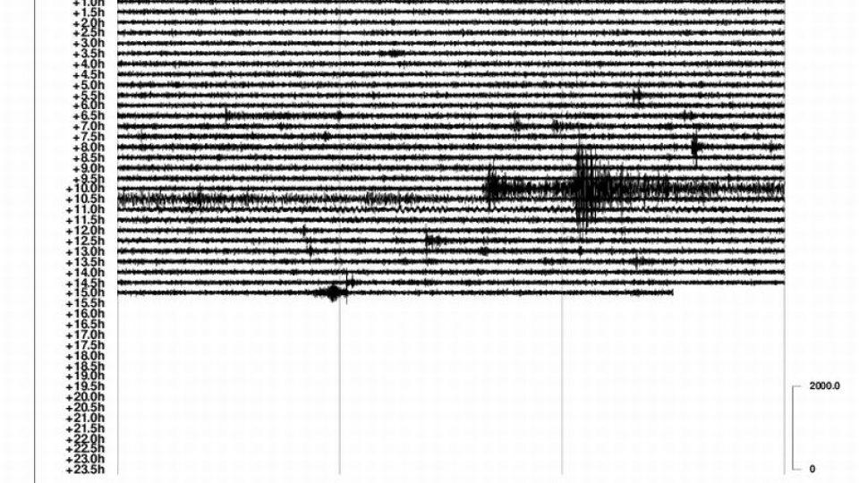 Záznam zemětřesení na ostrově Celebes, 28.9.2018